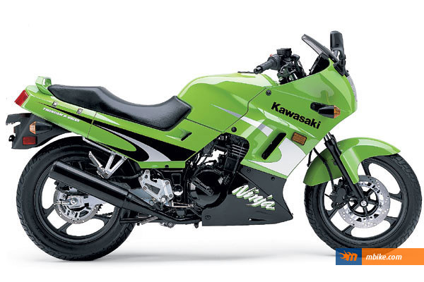 Kawasaki Ninja 250 R 2004 Motorcycle Photos and Specs