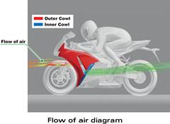 2013 Honda CBR 1000 RR (Fireblade)